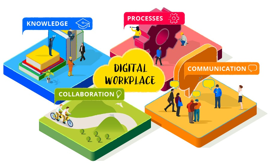 Four main use cases of a digital workplace