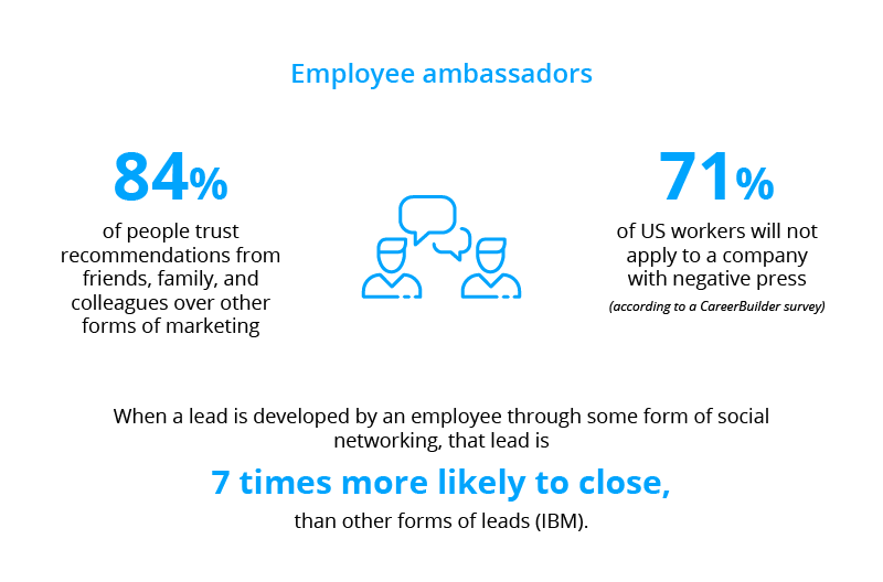 Good change communication can can turn employees into company ambassadors