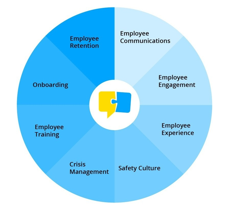 Internal Communications and Human Ressources Collaboration