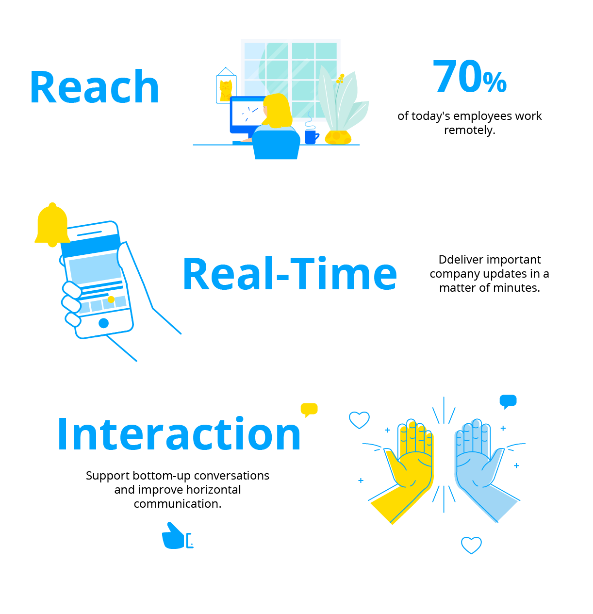 Infographic Communication Channels