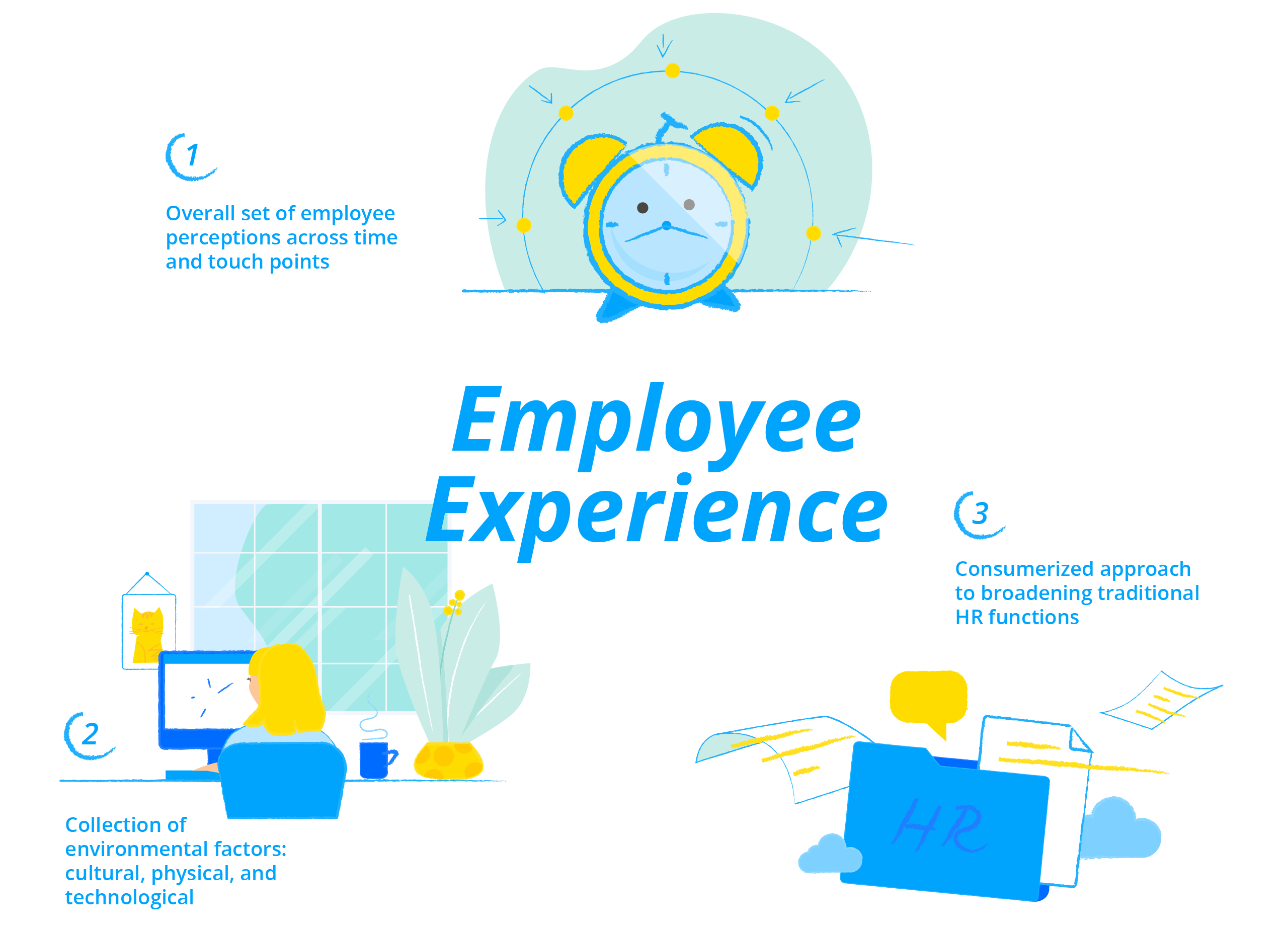 3 Essential Elements of Employee Experience Design