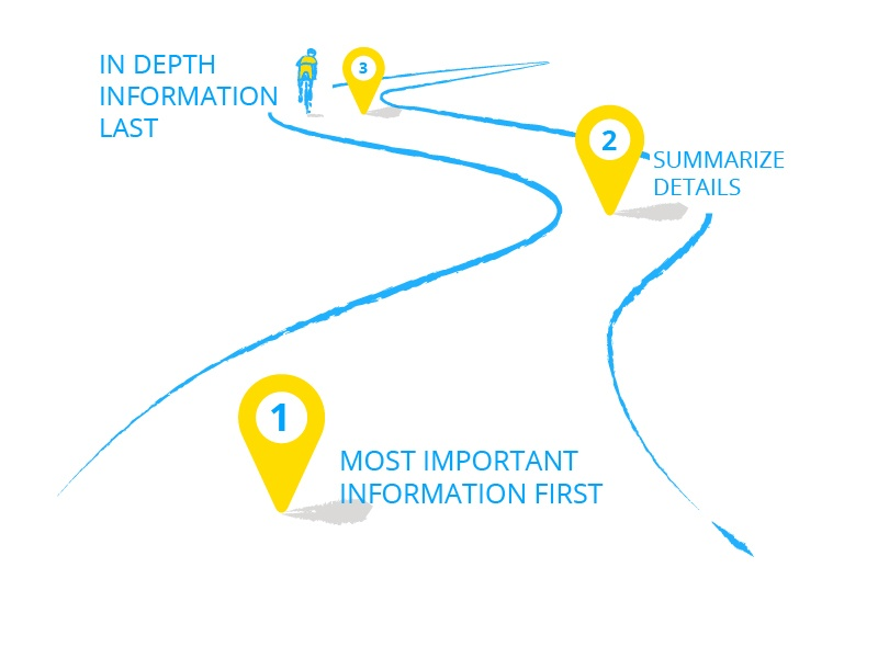 Content Information Level Path