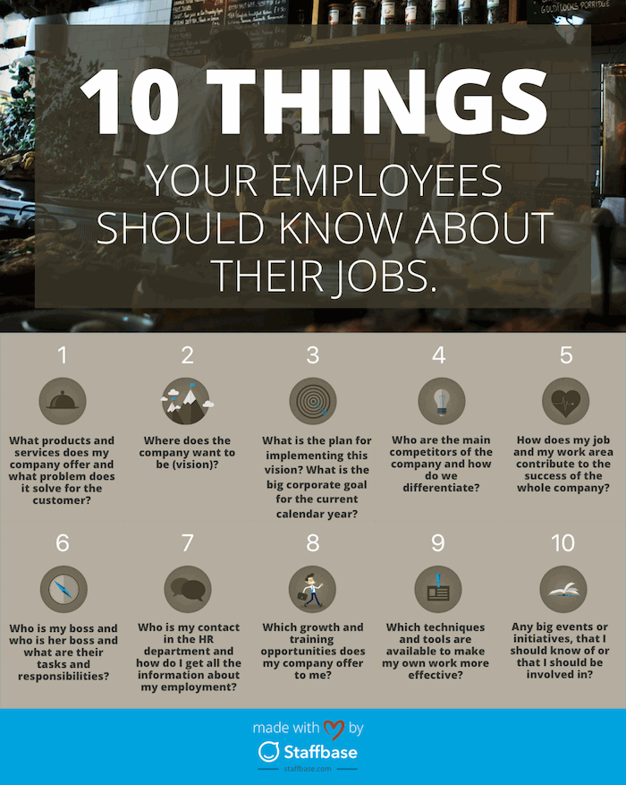 10 things that employees should know about their company