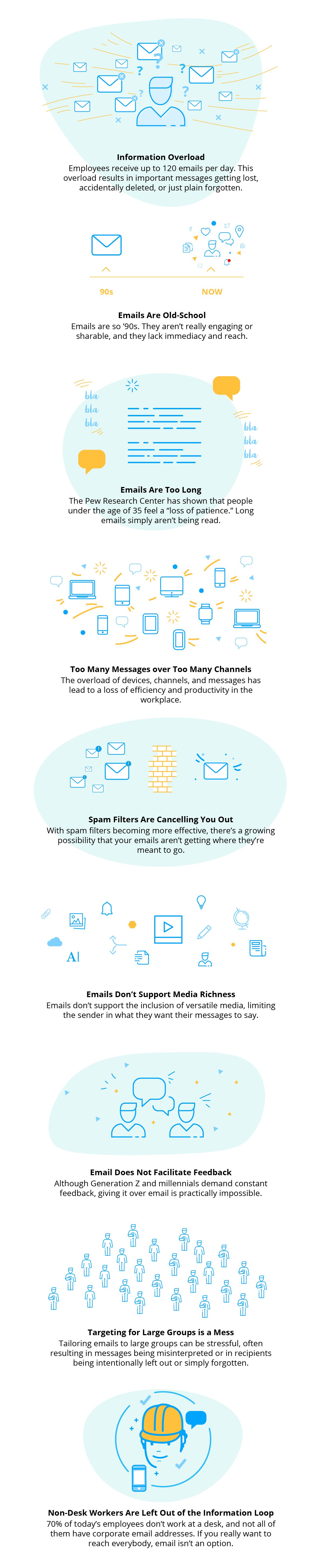 Why internal comms should not run over email