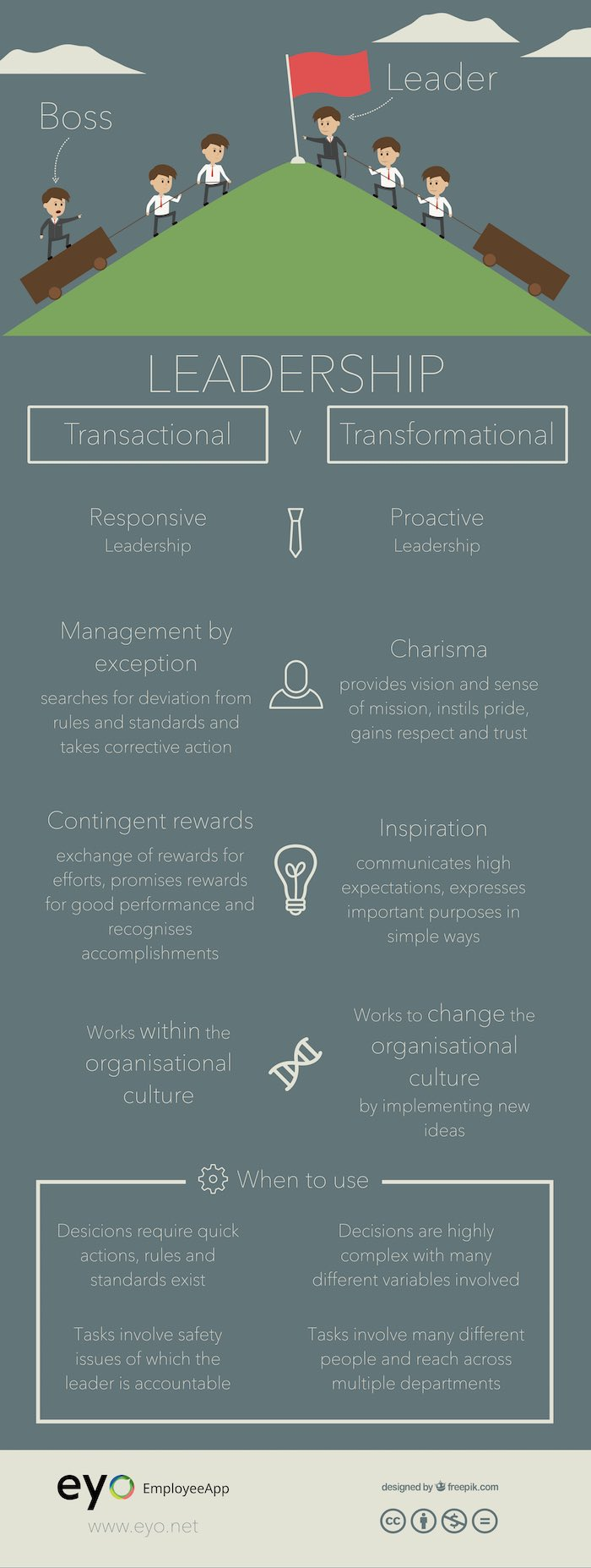 Leadership_communication