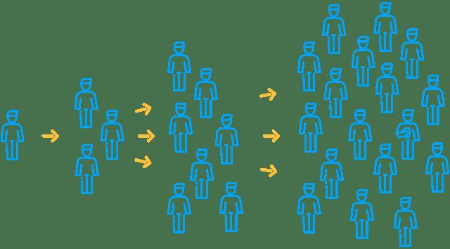 OutgoingMessages, internal communication, support middle management