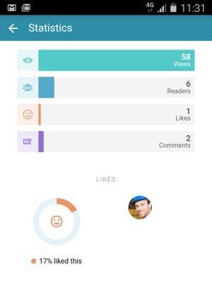 communications app intranet statistics