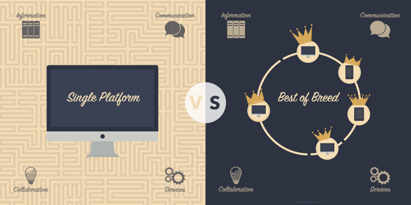 intranet platform vs best of breed