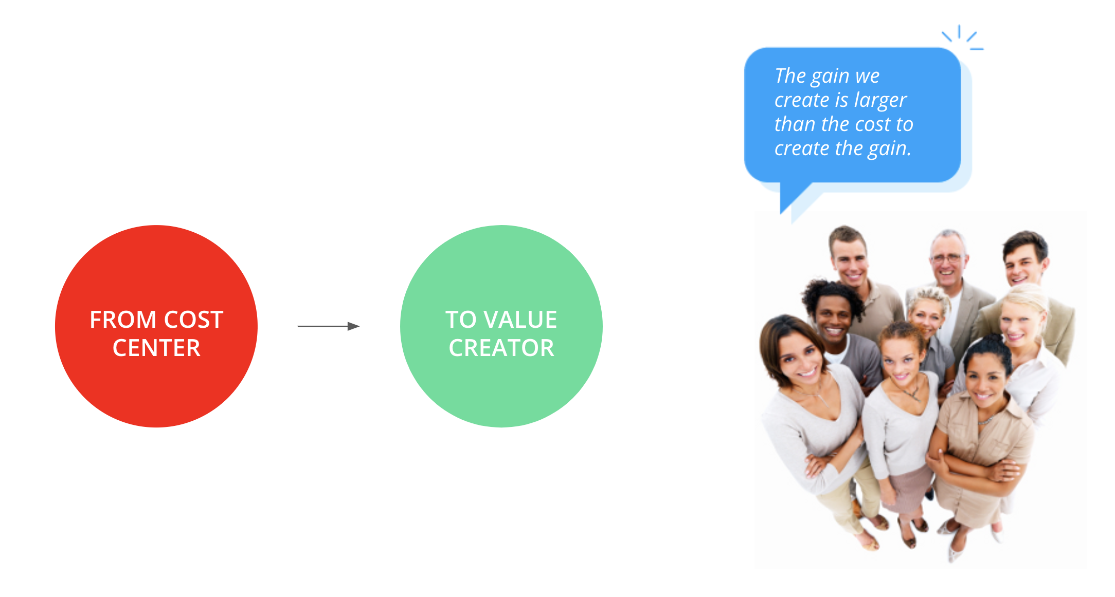 shaffer staffbase webinar value content creator